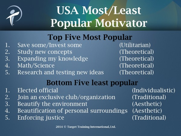 Motivators USA-favs-April 2014